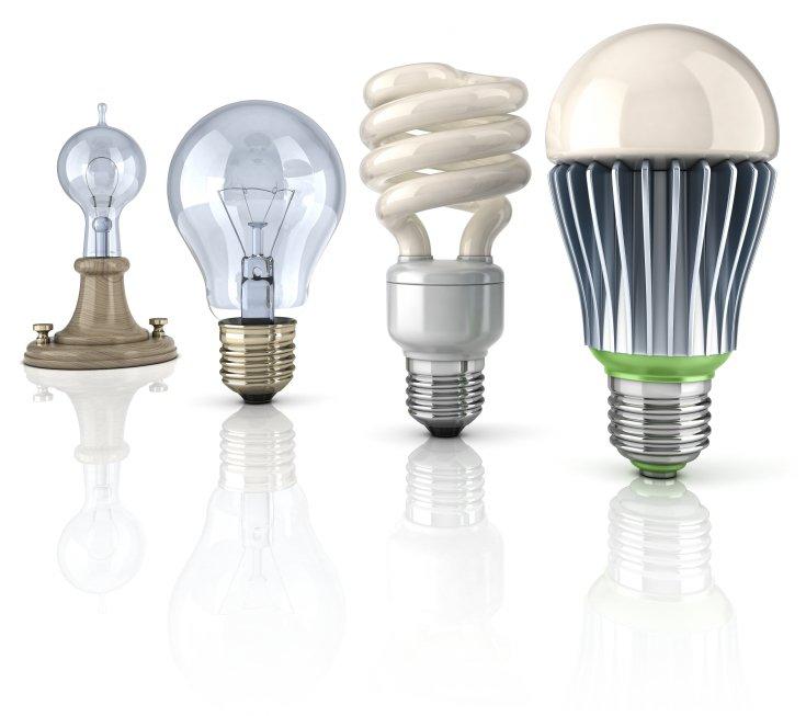 Fordele forbundet med anvendelsen af LED pærer