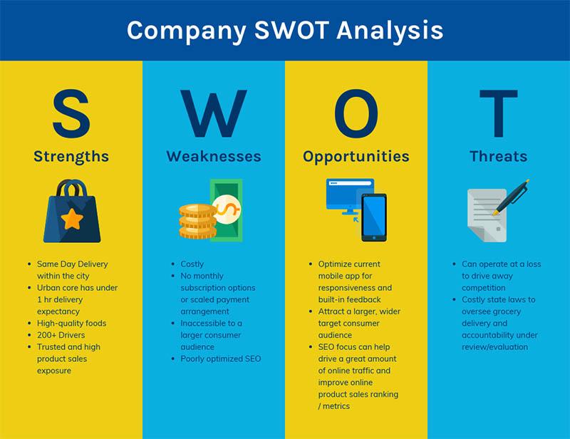 Gør din virksomhed konkurrencedygtig online